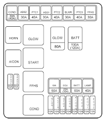 hyundai h 100 truck (2010 2012) fuse box diagram auto genius trunk fuse box on 2004 lincoln ls v6 hyundai h 100 truck (2010 2012) fuse box diagram