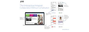 Jive Org Chart Collaboration Without Complication Jive Unveils A