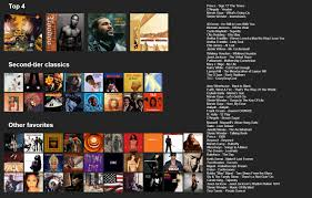 60s 90s Essential R B Chart From Kanyetothe Pfranco
