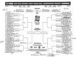 The March Madness Field Predicted 100 Days Away From Selection
