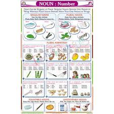 Noun Number Lessons Tes Teach