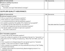 Checklist Sheet Template Quality Assurance Audit Checklist Template