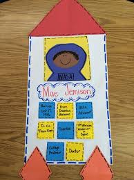 best black history month kindergarten images black history month made this anchor chart about mae jemison first black female astronaut