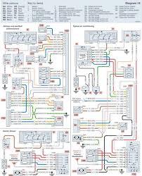genuine peugeot 306 radio wiring diagram peugeot partner 1 4 wiring Zenith Cartoon genuine peugeot 306 radio wiring diagram peugeot partner 1 4 wiring diagram wiring diagram