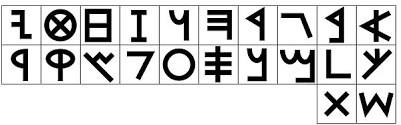 Today hebrew is spoken by some 5 million people mainly in israel, where it is an official language along with arabic. Hebrew Alphabet Wikiwand