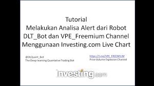 Live Chart Investing Com Tutorial Live Chart Di Investing Com Untuk Sinyal Telegram Bot Dlt_bot