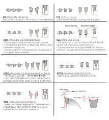 tenryu blades. tenryu tooth geometry blades