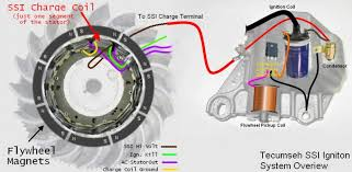 hh120 ignition problems engines redsquare wheel horse forum ssisystemoverview jpg