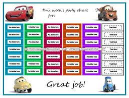 Toddler Potty Chart Ideas