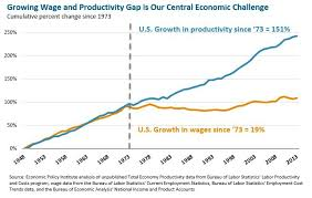 A 15 Minimum Wage Effects And Historical Context Massbudget