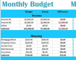 money management spreadsheet templates
