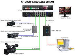 Blackmagic Design H 264 Pro Recorder Live Streaming Ballastmedia Ballast Media Page 4
