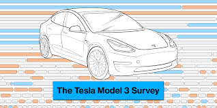 Tesla Model 3 Survey Buyers Trade In Bmws And Toyotas For