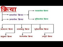 Hindi Grammar Chart Ideas Bedowntowndaytona Com
