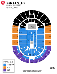 Inquisitive Okc Thunder Seating Chart Rows 2019