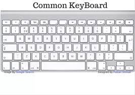 Symbols On Keyboard How To Make The Modulo Symbol On A Keyboard Quora