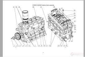 car engine parts diagram pdf car image wiring diagram yuchai diesel engine yc4d parts catalog auto repair manual forum on car engine parts diagram pdf