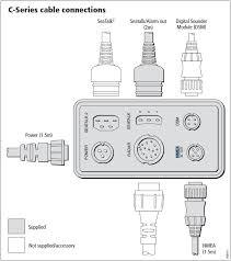 raymarine gps antenna 125 related keywords raymarine gps antenna raymarine radar wiring diagram also on