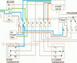 wireless thermostat wiring diagram professional honeywell 2 port wireless thermostat wiring diagram professional honeywell 2 port valve wiring diagr