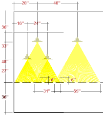 pendant lighting height. Pendant Spacing Animation - Inverse Square Law Lighting Height A