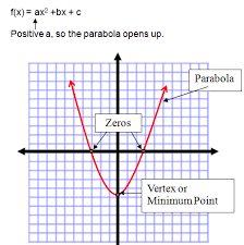 Using the Vertex Formula-Quadratic Functions