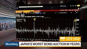Bonds Get A Taste Of What Happens When Central Banks Step