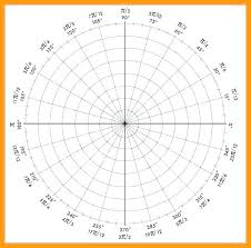 Free Cartesian Graph Paper Eurotekinc Com