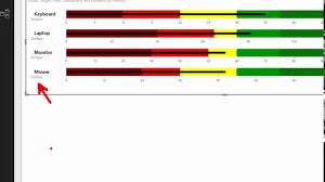 Module 12 Bullet Chart