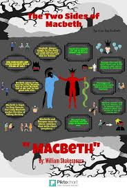 the best macbeth essay ideas english to  awesome how to write a macbeth essay structure steps