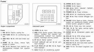 2006 scion tc fuse box diagram image details wire center \u2022 2006 scion tc engine fuse box diagram scion tc fuse box diagram as well 2012 scion xb electrical diagram rh lsoncology co 2006 scion xb engine diagram 2006 scion tc engine diagram