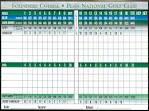 Penn National Golf Club & Inn | Fayetteville, PA | Public Golf ...