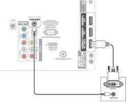 lg lv3700 led tv dvi to hdmi cable connection diagram