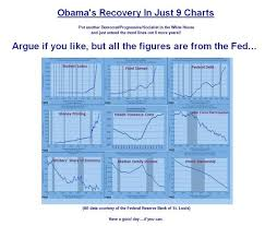 Obamas Recovery In Just 9 Charts