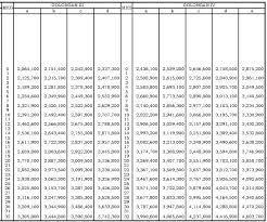 Author juni 29, 2021 gaji pokok pns gol 3d masa kerja 16 tahun sement… Daftar Gaji Pns 2012
