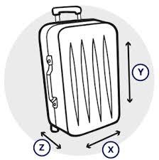 Free Baggage Rules At Lufthansa
