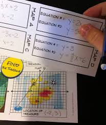 best 25 equation of plane ideas on plane math algebra and algebra help
