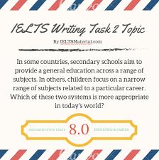 Ielts Writing Task 2 Argumentative Essay Of Band 8 0 Topic