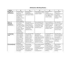 different types of self reflection essay speech presentation  thumbprint self portrait teachkidsart reflection