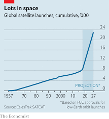 Satellites May Connect The Entire World To The Internet A