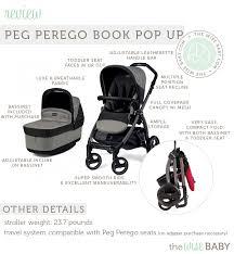 peg perego book pop up review
