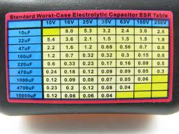 50 Unfolded Worst Case Esr Chart For Capacitors