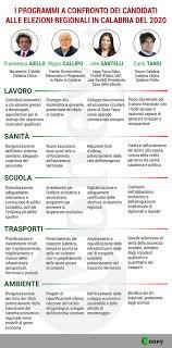 Elezioni Calabria: i programmi a confronto dei quattro ...