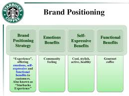 strategic marketing a case study of starbucks brand positioning ldquo