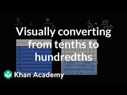 Tenth Of An Inch Chart Visually Converting Tenths And Hundredths Video Khan Academy