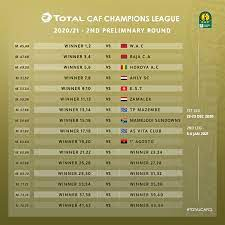 Dr... - TotalEnergies CAF Champions League & Confederation Cup