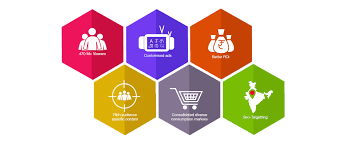 spot tv surewaves spot tv network effectively solves the industry level problem of increasing the supply side of business helping brands increase campaign reach in