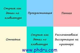 Можно ли за месяц завершить написание диссертации phd в России 6 этапов