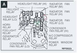 1999 mitsubishi mirage fuse box books wiring diagram • for 1999 mitsubishi mirage fuse box books wiring diagram • for alternative 2003 honda accord horn wiring diagram