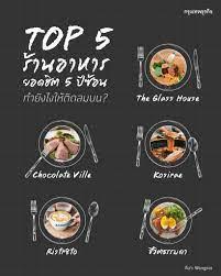 Top 5 ร้านอาหารยอดฮิต 5 ปีซ้อน ทำยังไงให้ติดลมบน?