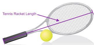 Youth Tennis Racket Size Chart Tennis Racket Length Kids